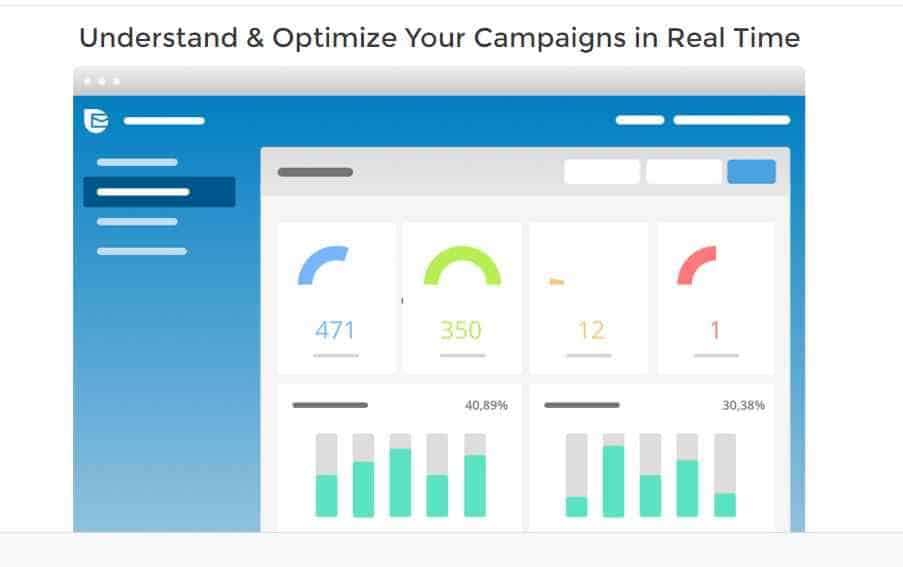 Understand your campaign in real time