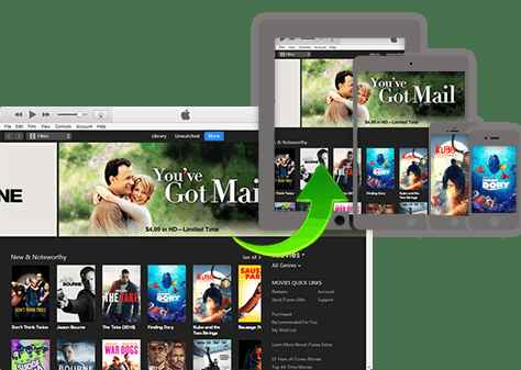 mac-drm-video-converter