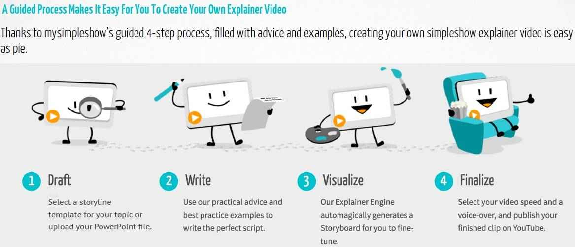 How to create simple explainer video in minutes using mysimpleshow?