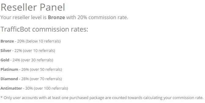 affiliate rates