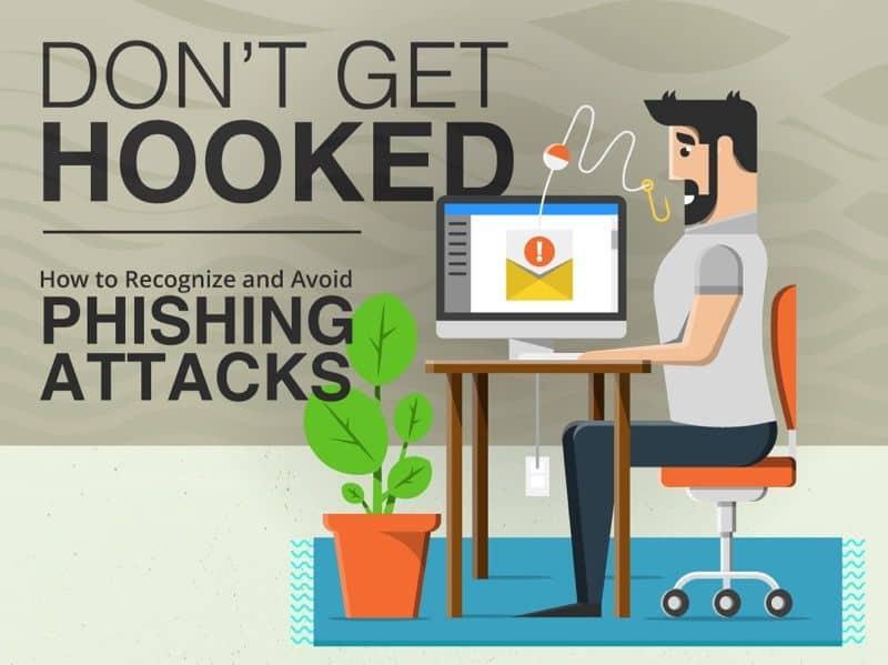 Best Methods to Avoid Phishing- A TG Guide