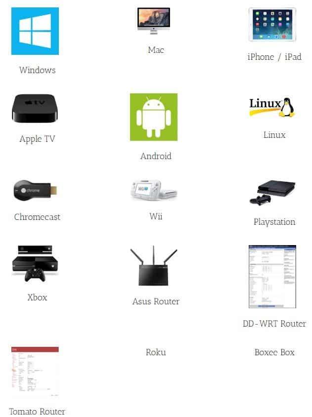 http://www.smartdnsprovider.com/wp-content/uploads/2016/11/acevpn-devices.jpg