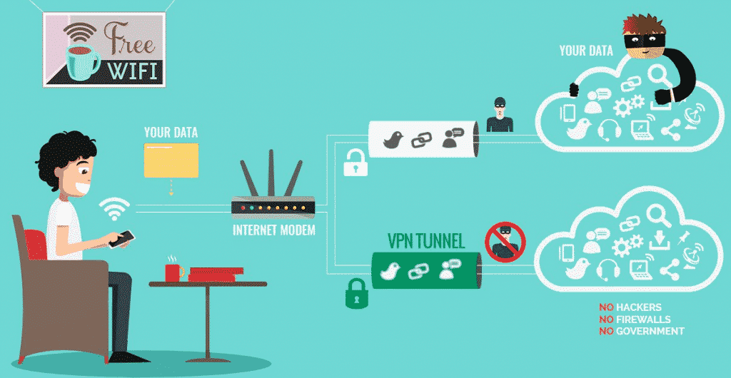 What Is VPN Cascading and What are its Benefits? 2