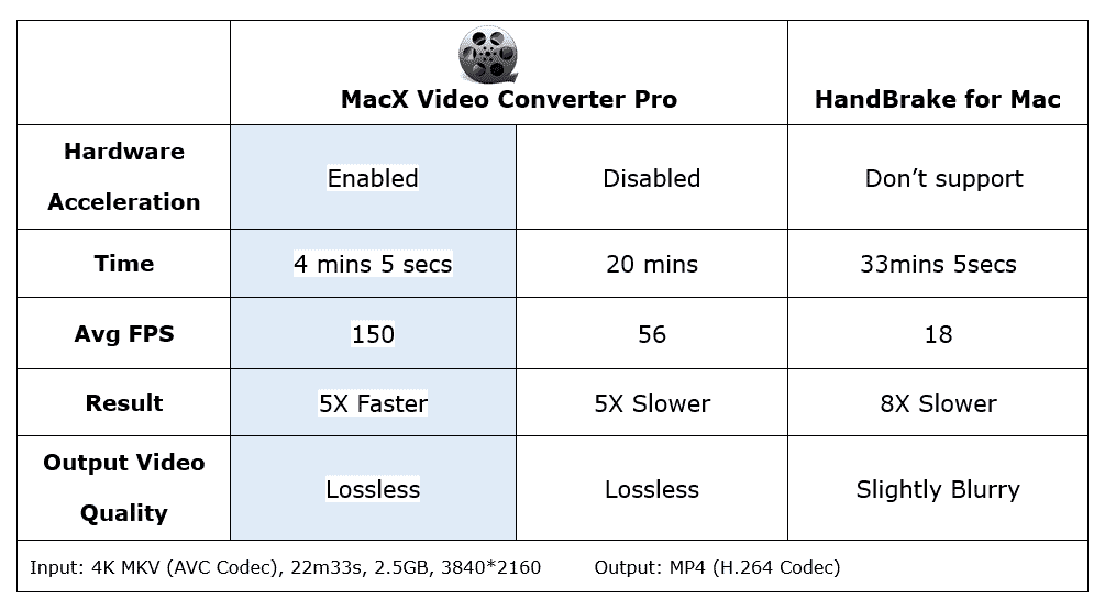 MacX-Video-Converter-Pro-Hardware-Acceleration.png