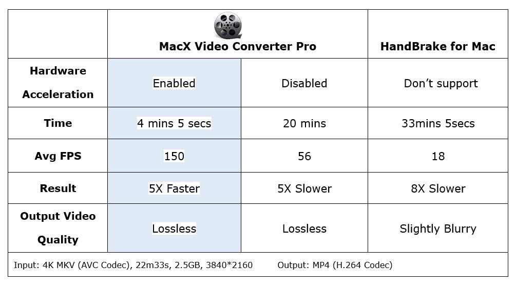 MacX-Video-Converter-Pro-Hardware-Acceleration.png
