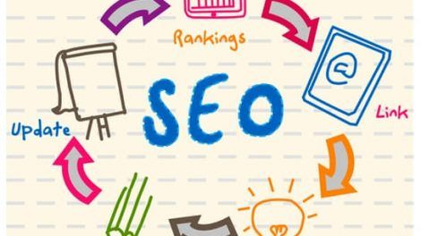 How To Effectively Use SEO Strategies For Success In Business? 7