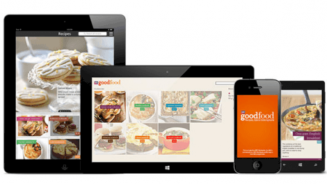 Get Your Favorite Food Delivered Right At Your Doorsteps 2