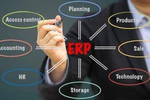 ERP Enterprises resource Planning