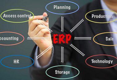 ERP Enterprises resource Planning