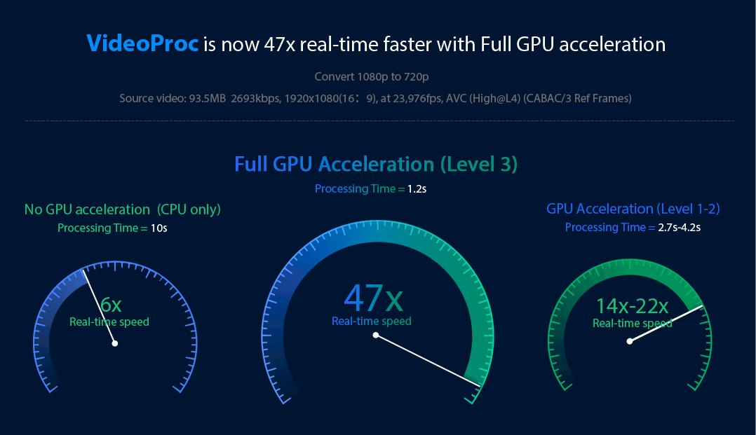 videoproc-hardware-acceleration.png