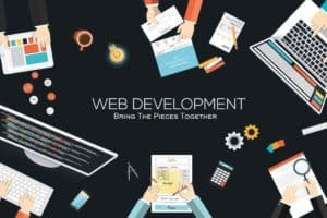 Find Out More About future of Web Development in This Article : https://www.topnotchdezigns.com/f… | Web development design, Web development, Web development agency